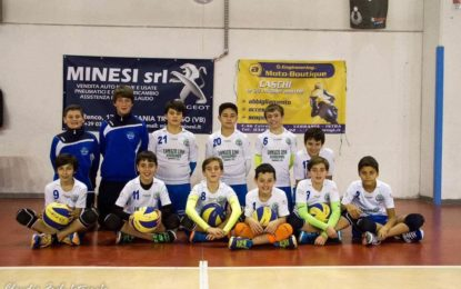 A RISCHIO FINAL SIX LA GIALLA UNDER 12